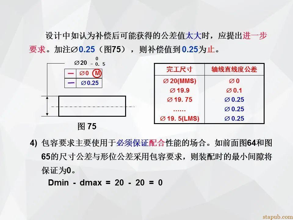 640-145